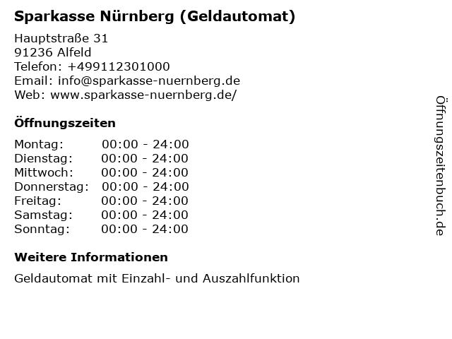 Sparkasse Nürnberg in Alfeld: Adresse und Öffnungszeiten