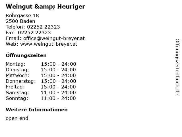 Weingut & Heuriger in Baden: Adresse und Öffnungszeiten