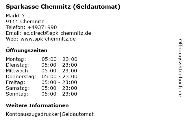 Sparkasse Chemnitz - (Geldautomat Markt ) in Chemnitz: Adresse und Öffnungszeiten