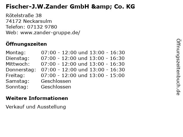 Fischer-J.W.Zander GmbH & Co. KG in Neckarsulm: Adresse und Öffnungszeiten