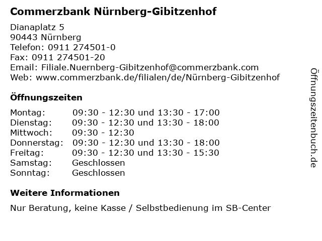 Commerzbank Nürnberg-Gibitzenhof in Nürnberg: Adresse und Öffnungszeiten
